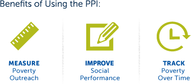 Benefits of using the ppi: measure poverty outreach, assess social performance, track poverty over time